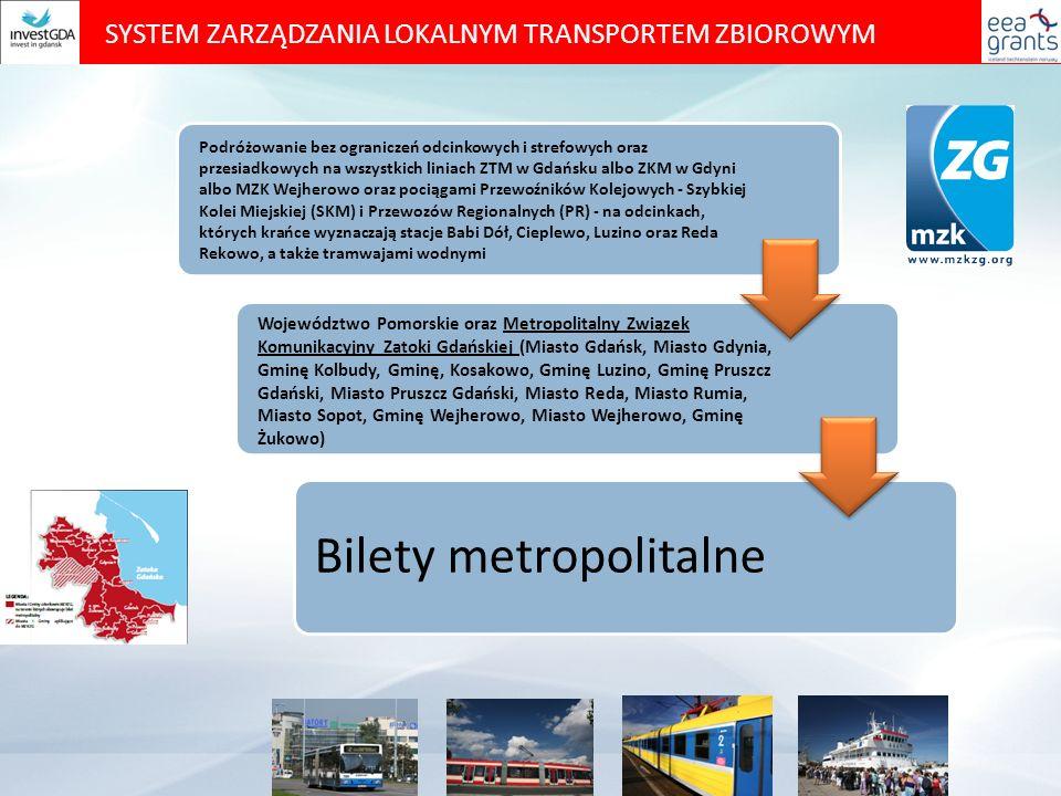 SYSTEM ZARZĄDZANIA LOKALNYM TRANSPORTEM ZBIOROWYM Bilety metropolitalne Podróżowanie bez ograniczeń odcinkowych i strefowych oraz przesiadkowych na wszystkich liniach ZTM w Gdańsku albo ZKM w Gdyni albo MZK Wejherowo oraz pociągami Przewoźników Kolejowych - Szybkiej Kolei Miejskiej (SKM) i Przewozów Regionalnych (PR) - na odcinkach, których krańce wyznaczają stacje Babi Dół, Cieplewo, Luzino oraz Reda Rekowo, a także tramwajami wodnymi Województwo Pomorskie oraz Metropolitalny Związek Komunikacyjny Zatoki Gdańskiej (Miasto Gdańsk, Miasto Gdynia, Gminę Kolbudy, Gminę, Kosakowo, Gminę Luzino, Gminę Pruszcz Gdański, Miasto Pruszcz Gdański, Miasto Reda, Miasto Rumia, Miasto Sopot, Gminę Wejherowo, Miasto Wejherowo, Gminę Żukowo)
