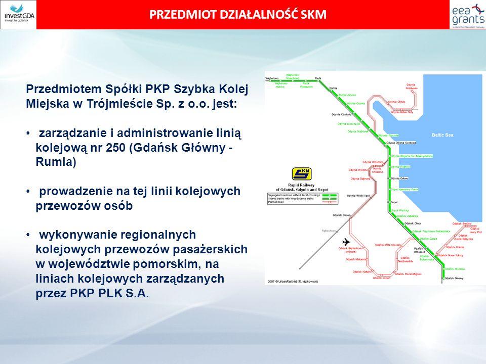 PRZEDMIOT DZIAŁALNOŚĆ SKM Przedmiotem Spółki PKP Szybka Kolej Miejska w Trójmieście Sp.