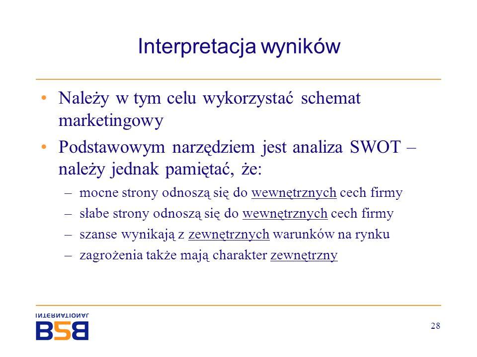 28 Interpretacja wyników Należy w tym celu wykorzystać schemat marketingowy Podstawowym narzędziem jest analiza SWOT – należy jednak pamiętać, że: –mo