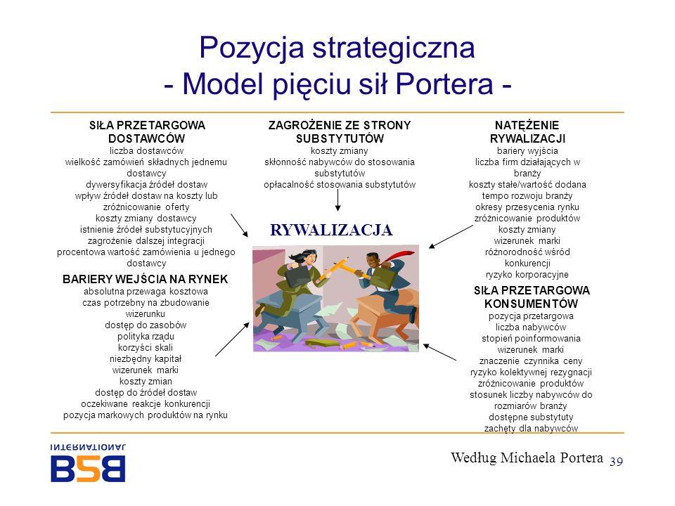 39 Pozycja strategiczna - Model pięciu sił Portera - SIŁA PRZETARGOWA DOSTAWCÓW liczba dostawców wielkość zamówień składnych jednemu dostawcy dywersyf