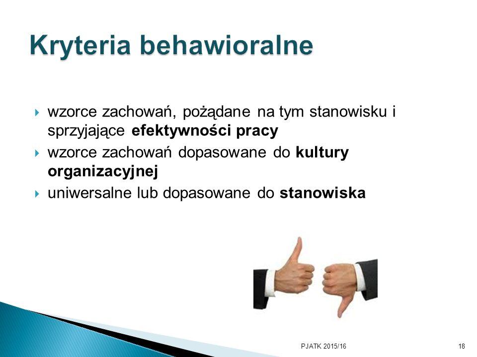 wzorce zachowań, pożądane na tym stanowisku i sprzyjające efektywności pracy  wzorce zachowań dopasowane do kultury organizacyjnej  uniwersalne lub dopasowane do stanowiska PJATK 2015/1618