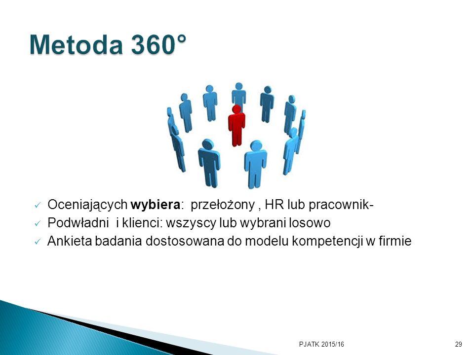 Oceniających wybiera: przełożony, HR lub pracownik- Podwładni i klienci: wszyscy lub wybrani losowo Ankieta badania dostosowana do modelu kompetencji w firmie PJATK 2015/1629 °