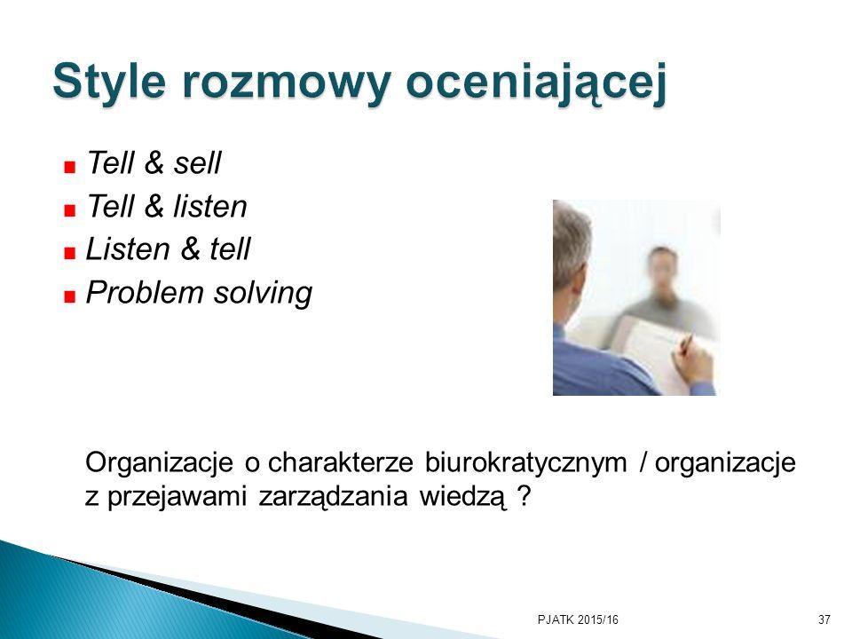 Tell & sell Tell & listen Listen & tell Problem solving Organizacje o charakterze biurokratycznym / organizacje z przejawami zarządzania wiedzą .
