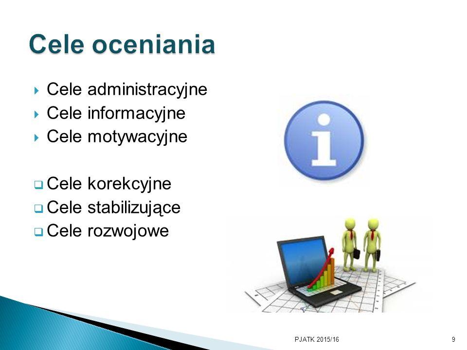  Cele administracyjne  Cele informacyjne  Cele motywacyjne  Cele korekcyjne  Cele stabilizujące  Cele rozwojowe PJATK 2015/169