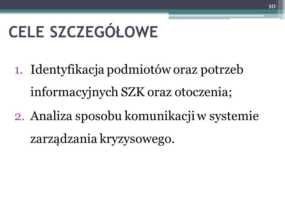 CELE SZCZEGÓŁOWE 1.Identyfikacja podmiotów oraz potrzeb informacyjnych SZK oraz otoczenia; 2.Analiza sposobu komunikacji w systemie zarządzania kryzys