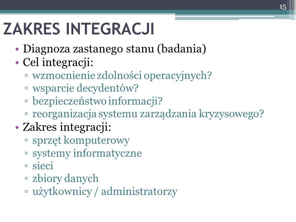 ZAKRES INTEGRACJI Diagnoza zastanego stanu (badania) Cel integracji: ▫wzmocnienie zdolności operacyjnych? ▫wsparcie decydentów? ▫bezpieczeństwo inform