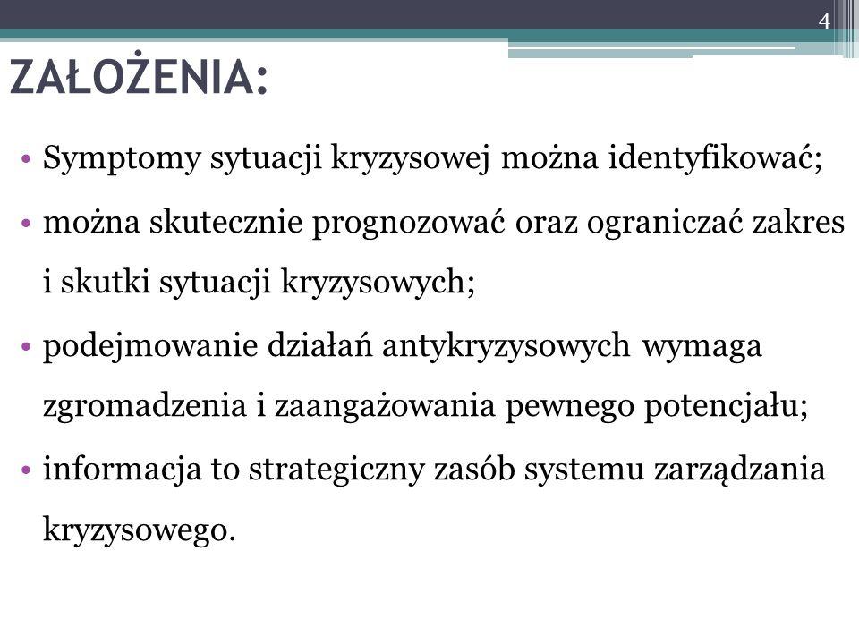PYTANIE BADAWCZE Czy aktualny system informacyjny zarządzania kryzysowego wymaga usprawnienia? 5