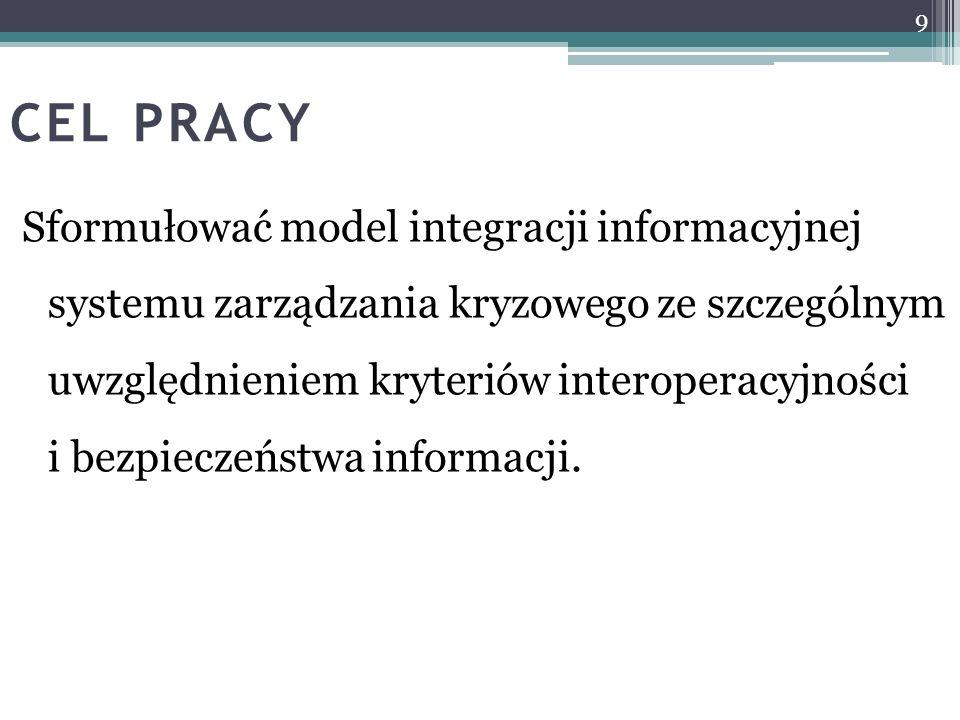 CEL PRACY Sformułować model integracji informacyjnej systemu zarządzania kryzowego ze szczególnym uwzględnieniem kryteriów interoperacyjności i bezpie