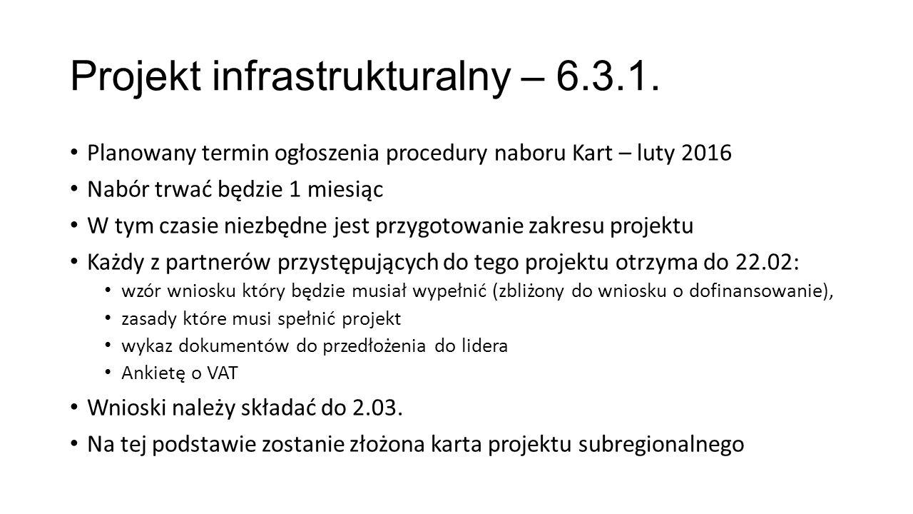 Projekt infrastrukturalny – 6.3.1. Planowany termin ogłoszenia procedury naboru Kart – luty 2016 Nabór trwać będzie 1 miesiąc W tym czasie niezbędne j