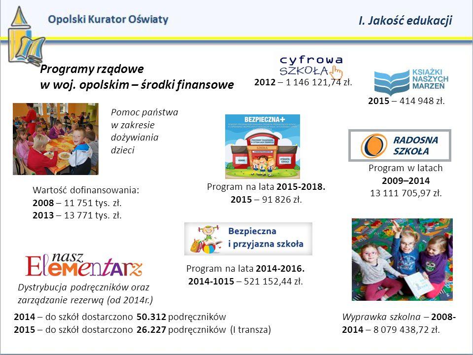 I. Jakość edukacji Programy rządowe w woj. opolskim – środki finansowe Pomoc państwa w zakresie dożywiania dzieci Wyprawka szkolna – 2008- 2014 – 8 07