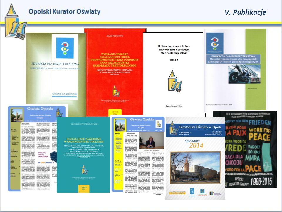 V. Publikacje