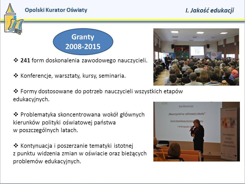 I. Jakość edukacji  241 form doskonalenia zawodowego nauczycieli.  Konferencje, warsztaty, kursy, seminaria.  Formy dostosowane do potrzeb nauczyci