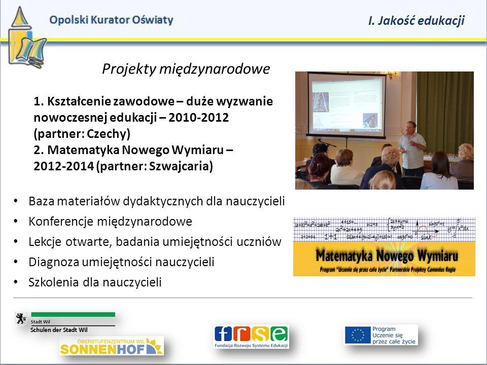 Baza materiałów dydaktycznych dla nauczycieli Konferencje międzynarodowe Lekcje otwarte, badania umiejętności uczniów Diagnoza umiejętności nauczyciel