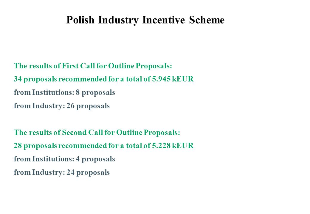 The results of First Call for Outline Proposals: 34 proposals recommended for a total of 5.945 kEUR from Institutions: 8 proposals from Industry: 26 proposals The results of Second Call for Outline Proposals: 28 proposals recommended for a total of 5.228 kEUR from Institutions: 4 proposals from Industry: 24 proposals Polish Industry Incentive Scheme