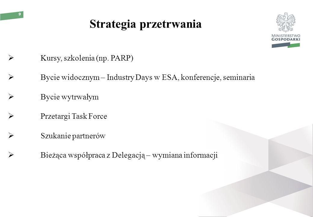 9 Strategia przetrwania  Kursy, szkolenia (np.