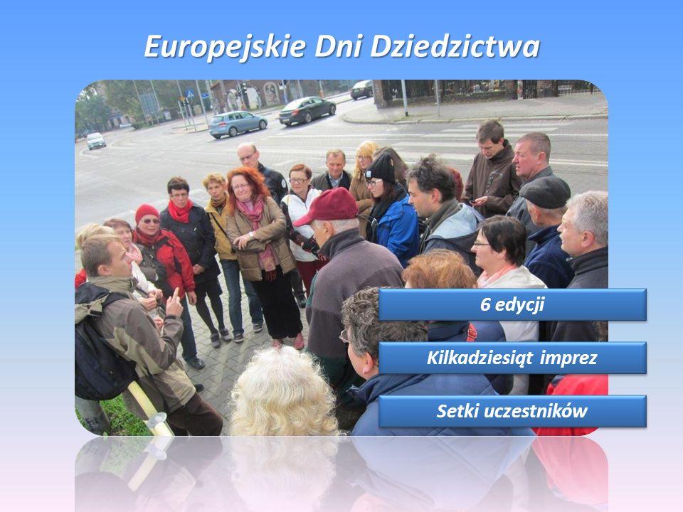 Europejskie Dni Dziedzictwa 6 edycji Kilkadziesiąt imprez Setki uczestników