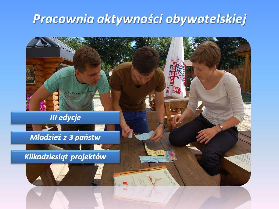 Pracownia aktywności obywatelskiej III edycje Młodzież z 3 państw Kilkadziesiąt projektów