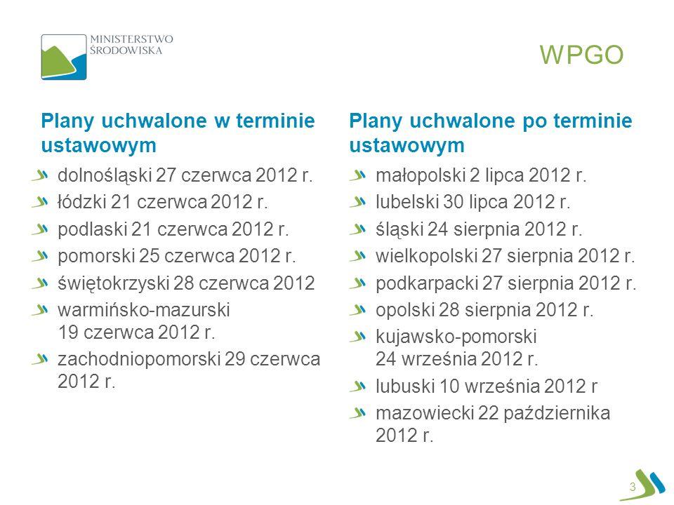 Uchwały Stan podjęcia uchwał będących podstawą nowego systemu gospodarki odpadami komunalnymi Badania ankietowe w gminach marzec/kwiecień 2013 r.
