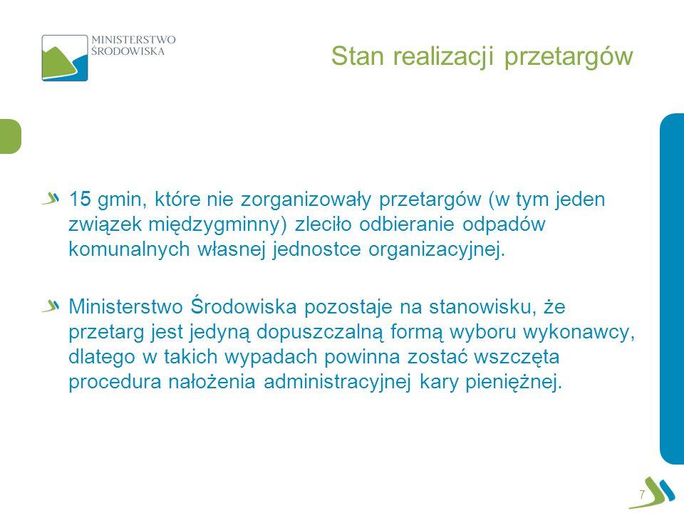 Stan realizacji przetargów 15 gmin, które nie zorganizowały przetargów (w tym jeden związek międzygminny) zleciło odbieranie odpadów komunalnych własnej jednostce organizacyjnej.
