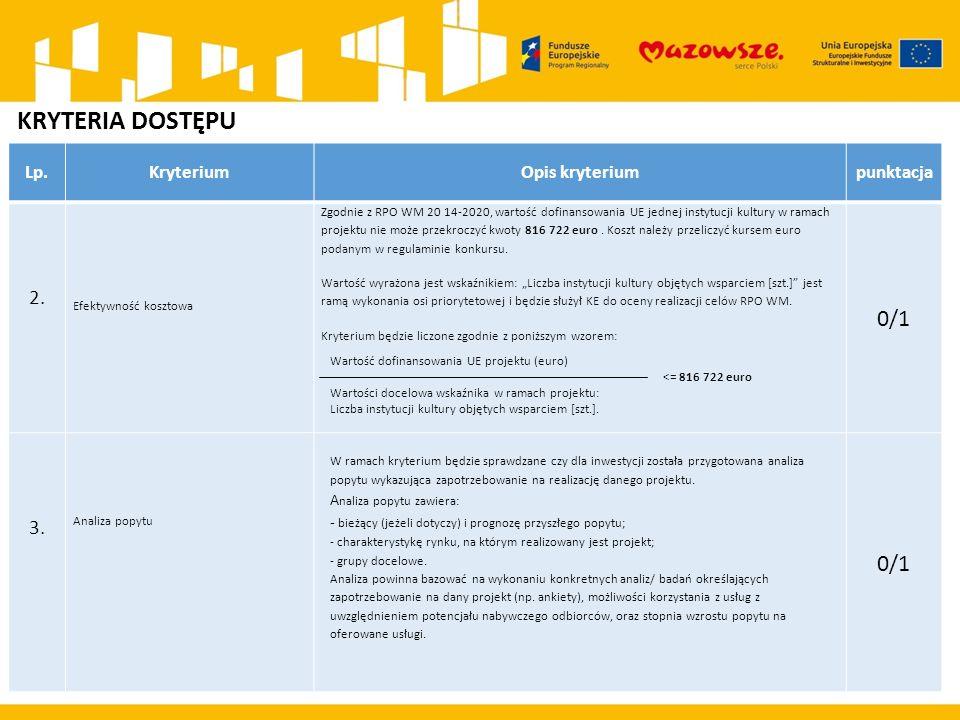 KRYTERIA DOSTĘPU Lp.KryteriumOpis kryteriumpunktacja 2. Efektywność kosztowa Zgodnie z RPO WM 20 14-2020, wartość dofinansowania UE jednej instytucji