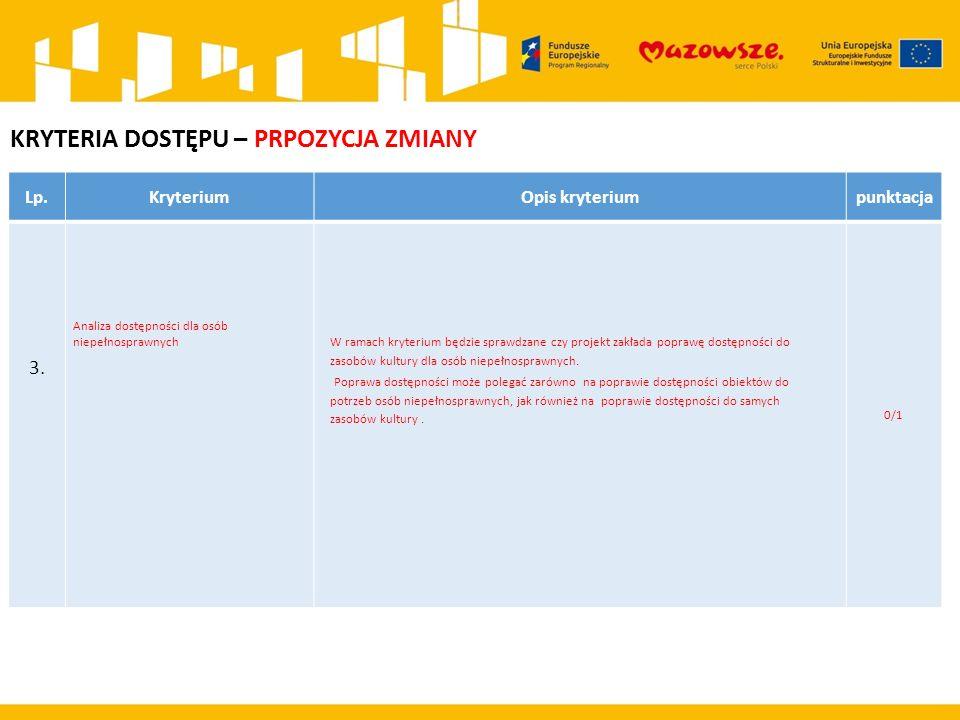 KRYTERIA DOSTĘPU – PRPOZYCJA ZMIANY Lp.KryteriumOpis kryteriumpunktacja 3. Analiza dostępności dla osób niepełnosprawnych W ramach kryterium będzie sp