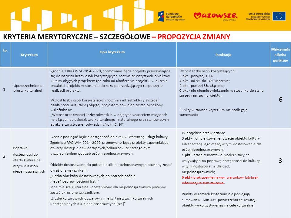 Kryteria szczegółowe wyboru projektów konkursowych w ramach Regionalnego Programu Operacyjnego Województwa Mazowieckiego na lata 2014 – 2020 ze środków EFRR Działanie 5.3,,Dziedzictwo kulturowe typ projektu: Wzrost regionalnego potencjału turystycznego poprzez ochronę obiektów zabytkowych