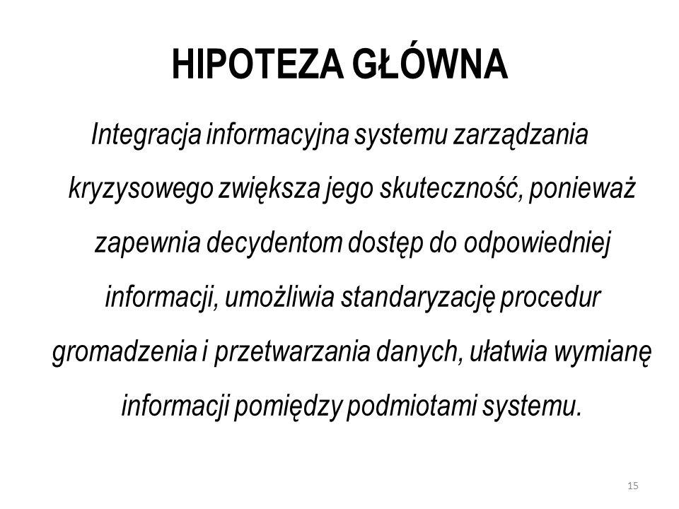 HIPOTEZA GŁÓWNA Integracja informacyjna systemu zarządzania kryzysowego zwiększa jego skuteczność, ponieważ zapewnia decydentom dostęp do odpowiedniej informacji, umożliwia standaryzację procedur gromadzenia i przetwarzania danych, ułatwia wymianę informacji pomiędzy podmiotami systemu.