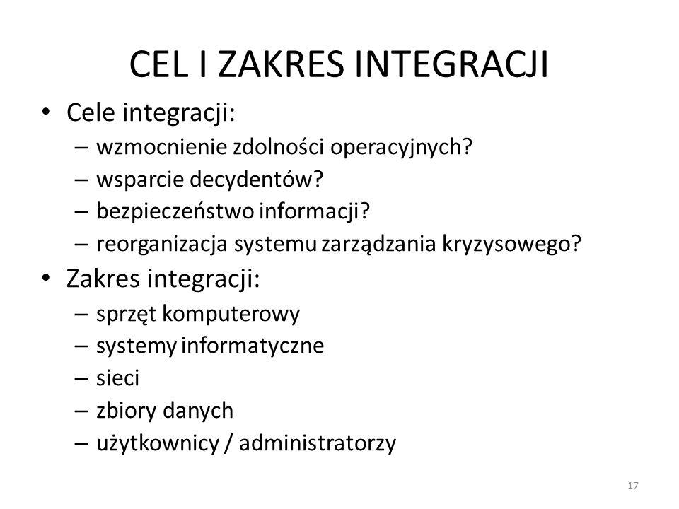 CEL I ZAKRES INTEGRACJI Cele integracji: – wzmocnienie zdolności operacyjnych.