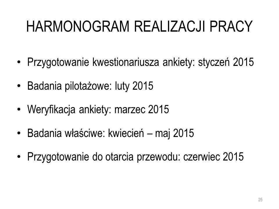 HARMONOGRAM REALIZACJI PRACY Przygotowanie kwestionariusza ankiety: styczeń 2015 Badania pilotażowe: luty 2015 Weryfikacja ankiety: marzec 2015 Badania właściwe: kwiecień – maj 2015 Przygotowanie do otarcia przewodu: czerwiec 2015 25