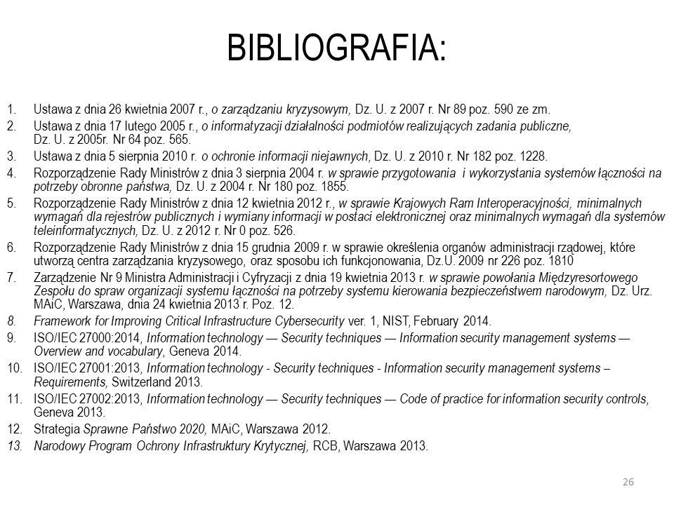 BIBLIOGRAFIA: 1.Ustawa z dnia 26 kwietnia 2007 r., o zarządzaniu kryzysowym, Dz.