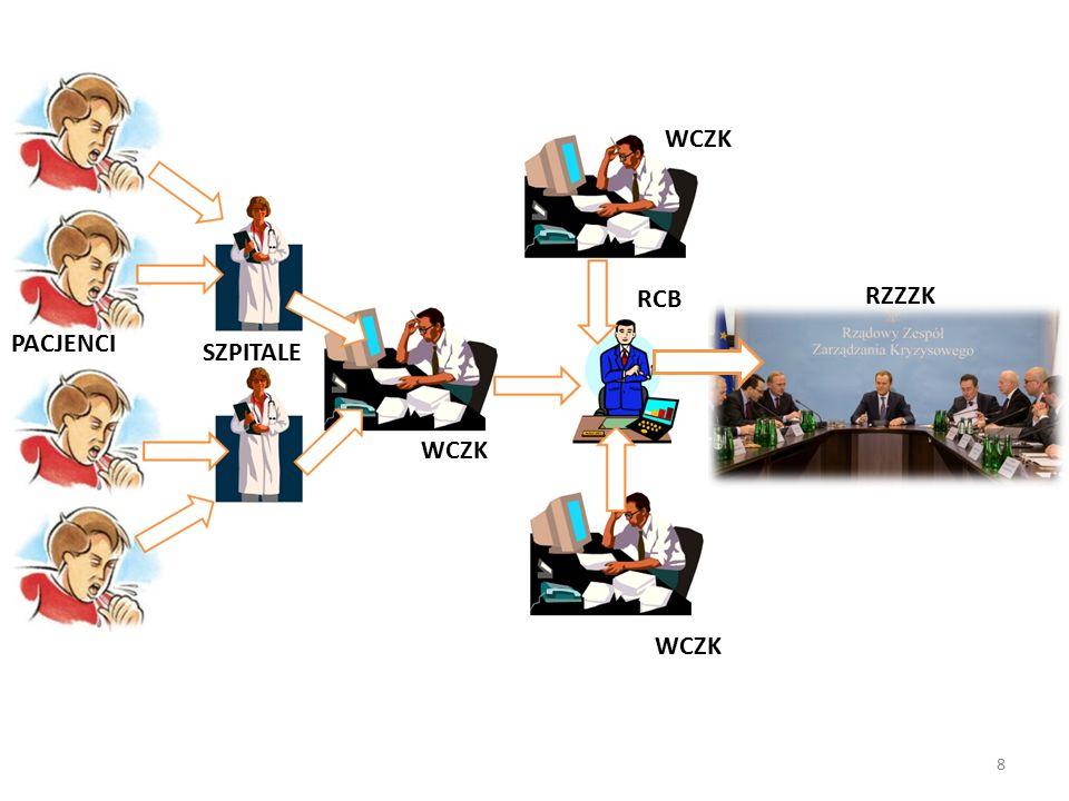 Metody i narzędzia badawcze analiza – zwłaszcza literatura przedmiotu, akty prawne; synteza – wnioski z badań teoretycznych i empirycznych; porównanie – identyfikacja zróżnicowania / spójności aktualnego systemu; analogia – identyfikacja wzorców / dobrych praktyk; uogólnienie – identyfikacja uniwersalnych zasad integracji informacyjnej.