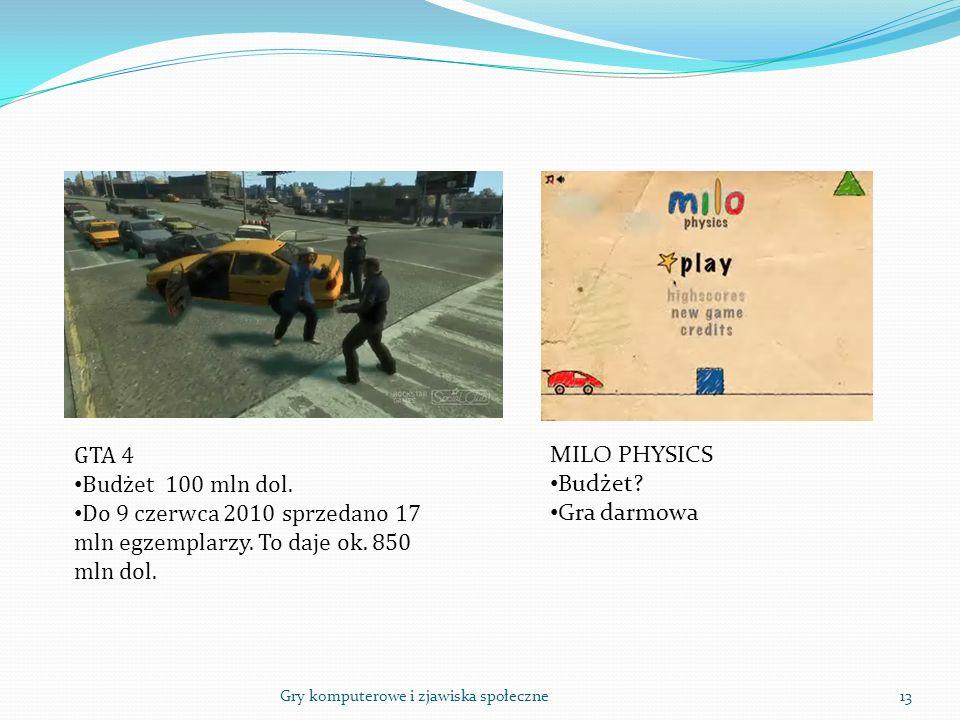 GTA 4 Budżet 100 mln dol. Do 9 czerwca 2010 sprzedano 17 mln egzemplarzy. To daje ok. 850 mln dol. 13Gry komputerowe i zjawiska społeczne MILO PHYSICS