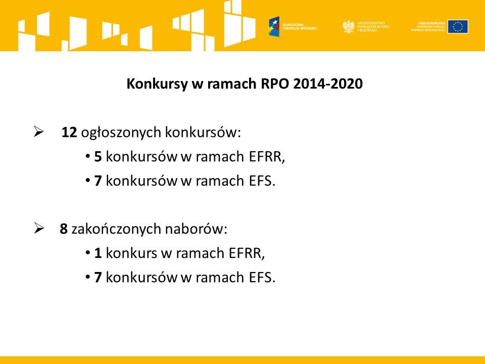 Aktualizacja SZOOP dla Regionalnego Programu Operacyjnego Województwa Kujawsko-Pomorskiego na lata 2014-2020