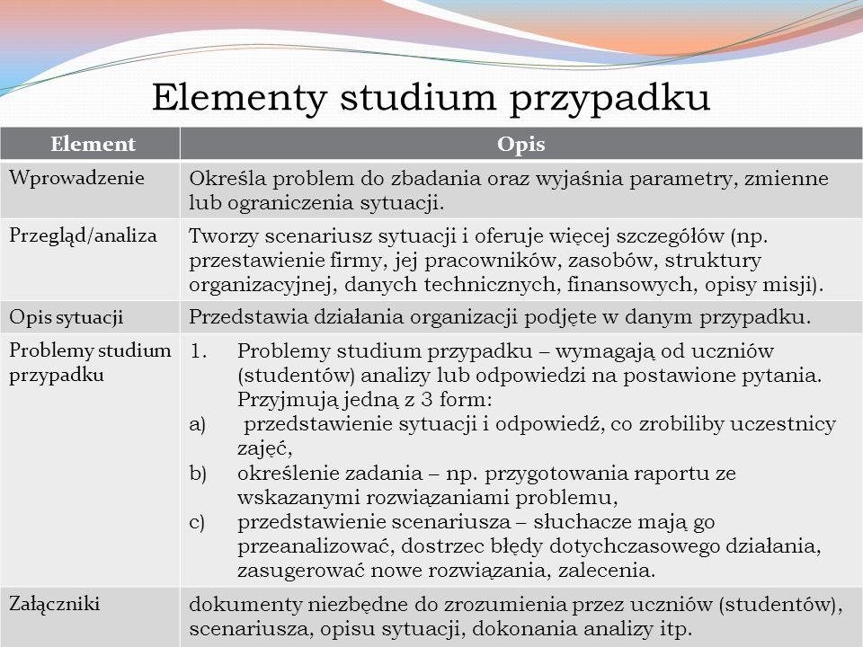 Elementy studium przypadku ElementOpis Wprowadzenie Określa problem do zbadania oraz wyjaśnia parametry, zmienne lub ograniczenia sytuacji. Przegląd/a
