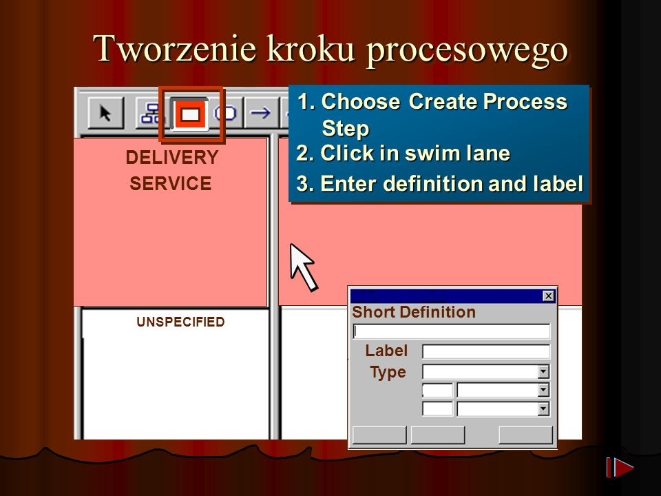 Tworzenie kroku procesowego UNSPECIFIED DELIVERY SERVICE 1. Choose Create Process Step 2. Click in swim lane 3. Enter definition and label Label Type