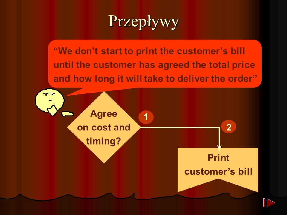 "PrzepływyPrzepływy ""We don't start to print the customer's bill until the customer has agreed the total price and how long it will take to deliver the"