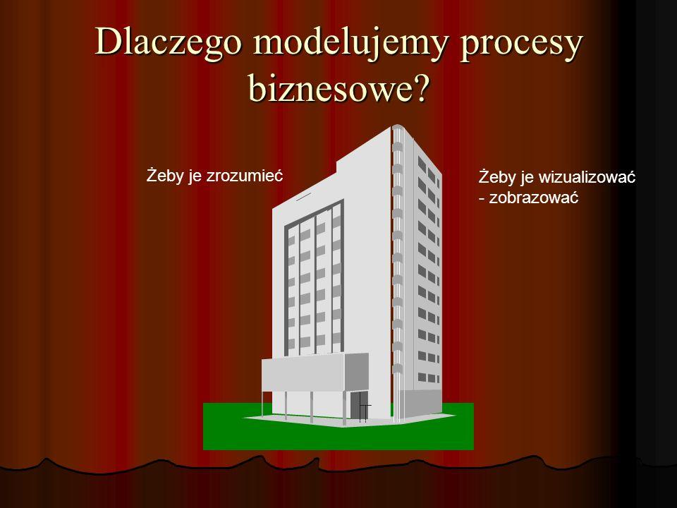 Dlaczego modelujemy procesy biznesowe Żeby je zrozumieć Żeby je wizualizować - zobrazować