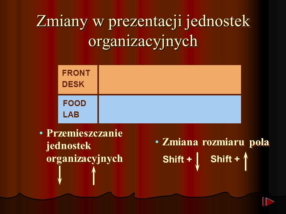 Zmiany w prezentacji jednostek organizacyjnych FRONT DESK FOOD LAB Przemieszczanie jednostek organizacyjnych Zmiana rozmiaru pola Shift +