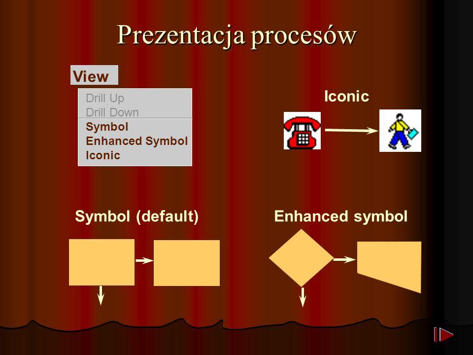 Prezentacja procesów Iconic Symbol (default)Enhanced symbol View Drill Up Drill Down Symbol Enhanced Symbol Iconic