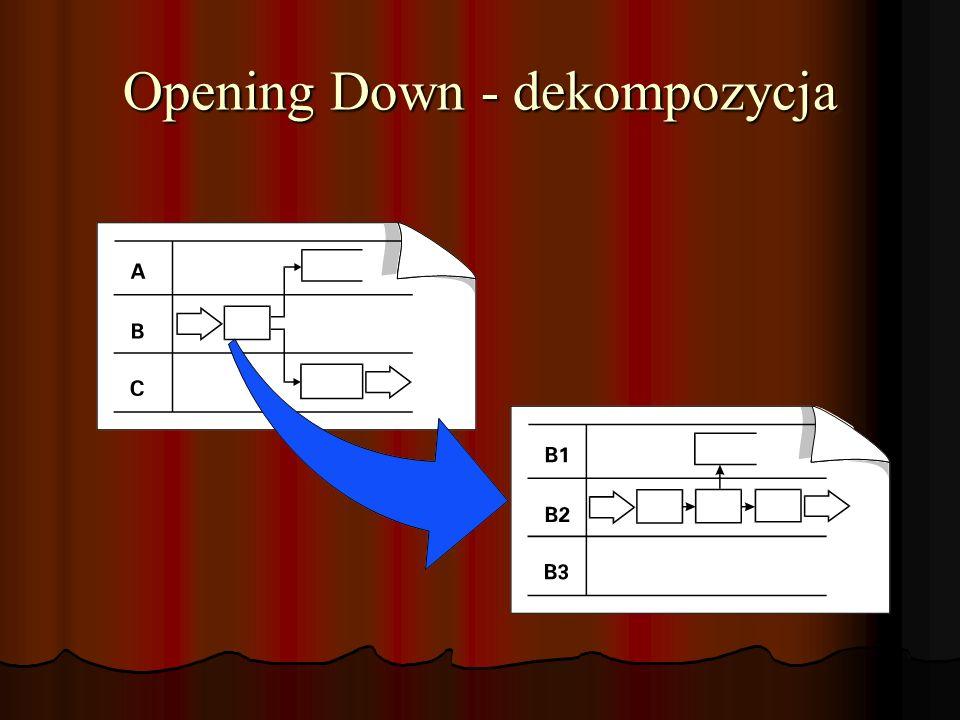 Opening Down - dekompozycja