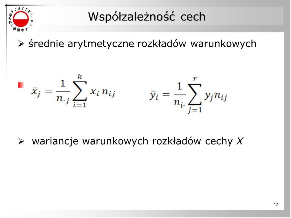 Współzależność cech  średnie arytmetyczne rozkładów warunkowych  wariancje warunkowych rozkładów cechy X 12