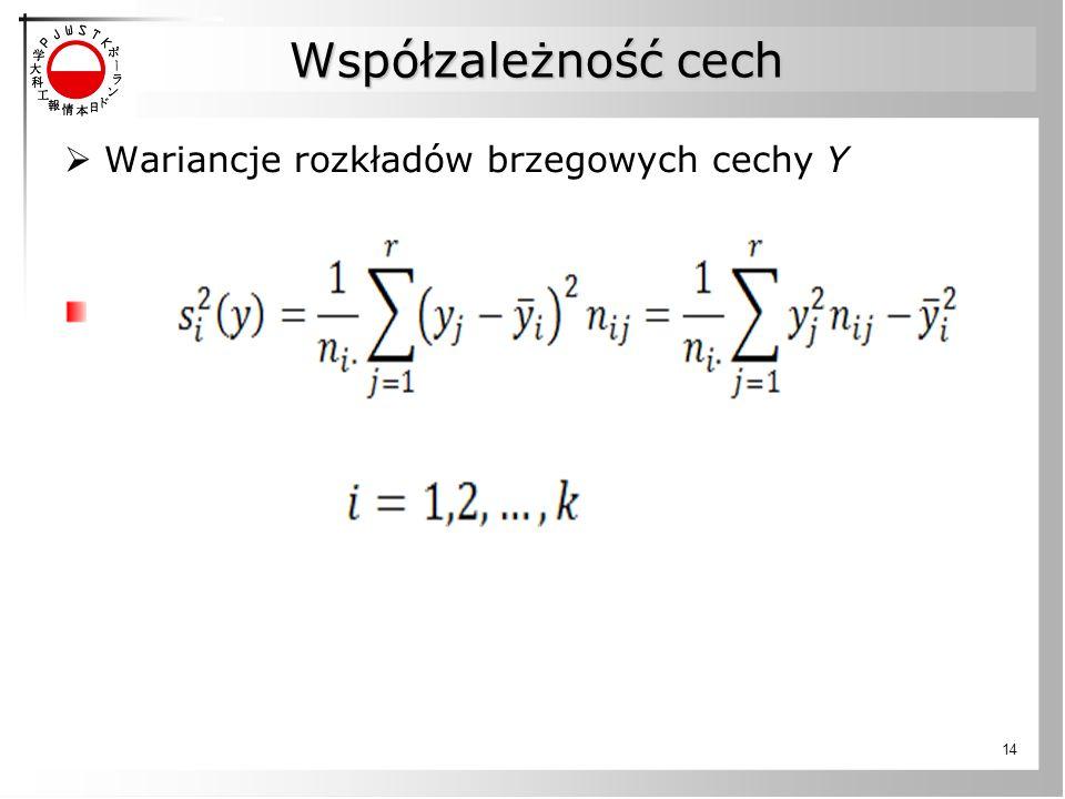 Współzależność cech  Wariancje rozkładów brzegowych cechy Y 14