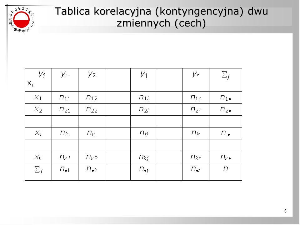 Tablica korelacyjna (kontyngencyjna) dwu zmiennych (cech) 6