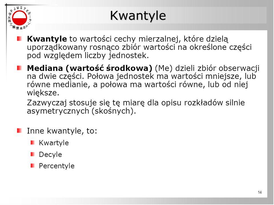 14 Kwantyle Kwantyle to wartości cechy mierzalnej, które dzielą uporządkowany rosnąco zbiór wartości na określone części pod względem liczby jednostek.
