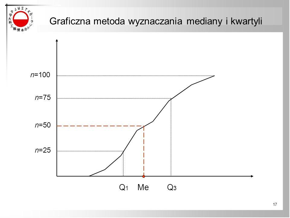 17 Graficzna metoda wyznaczania mediany i kwartyli n=100 n=50 n=75 n=25 MeQ3Q3 Q1Q1