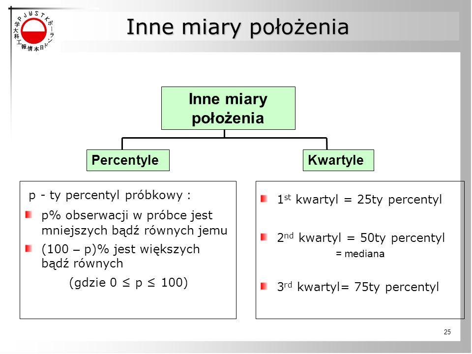 25 Inne miary położenia PercentyleKwartyle 1 st kwartyl = 25ty percentyl 2 nd kwartyl = 50ty percentyl = mediana 3 rd kwartyl= 75ty percentyl p - ty percentyl próbkowy : p% obserwacji w próbce jest mniejszych bądź równych jemu (100 – p)% jest większych bądź równych (gdzie 0 ≤ p ≤ 100)