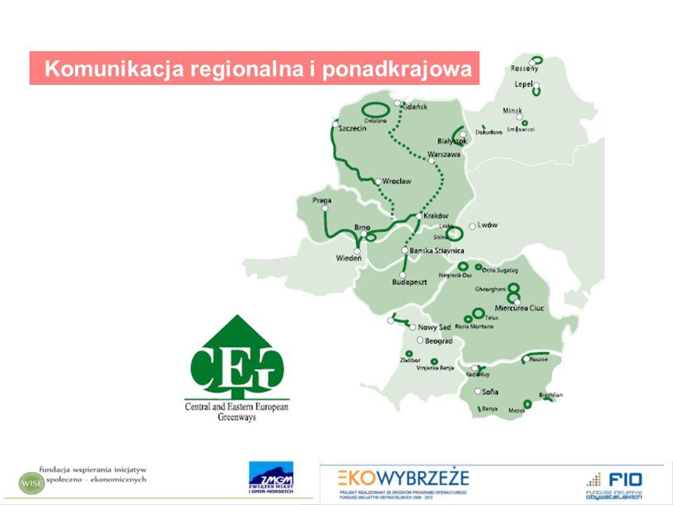 Komunikacja regionalna i ponadkrajowa