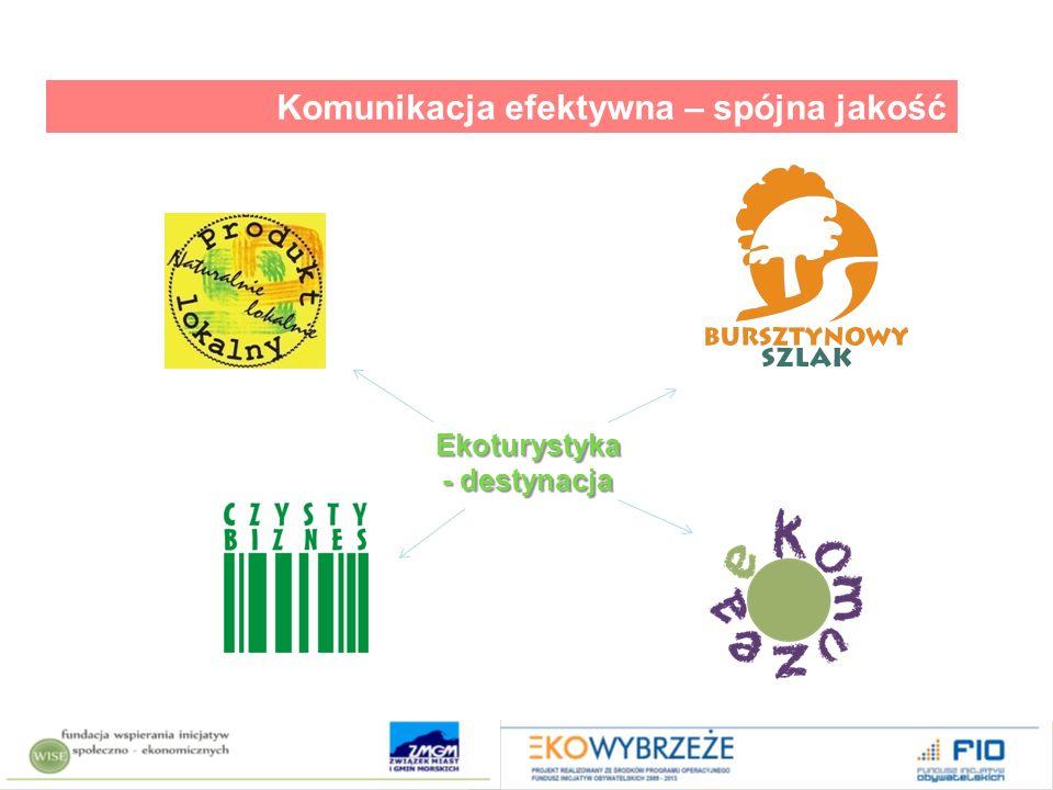 Ekoturystyka - destynacja Komunikacja efektywna – spójna jakość