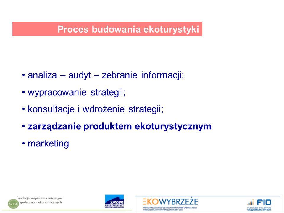 analiza – audyt – zebranie informacji; wypracowanie strategii; konsultacje i wdrożenie strategii; zarządzanie produktem ekoturystycznym marketing Proc