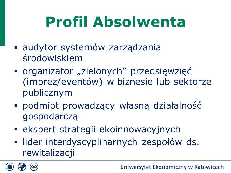 Umiejętności Absolwenta  rozwiązywanie problemów ekonomicznych i środowiskowych w praktyce gospodarczej  stosowanie nowoczesnych metod i technik zarządzania i audytu w organizacjach prośrodowiskowych i prospołecznych  zarządzanie środowiskiem na poziomie lokalnym i regionalnym  pozyskiwanie środków na przedsięwzięcia proekologiczne  badanie marketingowe rynku dóbr i usług środowiskowych  zarządzanie rozwojem zrównoważonym